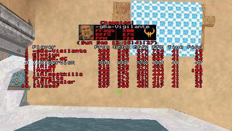 IR500 #2 Scoreboard